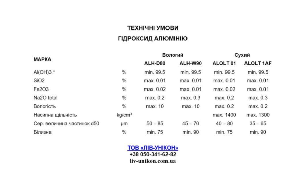 Гидроксид алюминия сухой